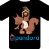 How far can the pandora be pushed CPU and screen wise ? - last post by FBnil